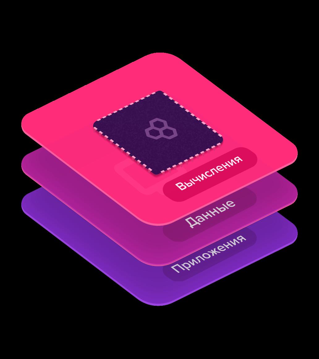 Виртуальные серверы от VK Cloud Solutions